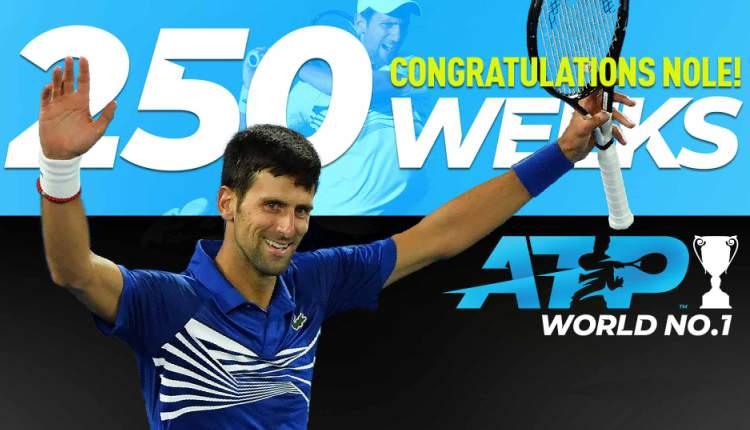 ATP Masters 1000 turnir Madrid Španija 2019 šljaka Kaha Mahika magična kutija Novak Đoković u četvrtfinalu Nole započeo 250. nedlju na prvom mestu ATP liste