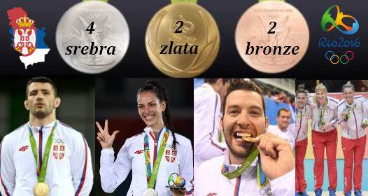 ZAVRŠENE XXXI LETNJE OLIMPIJSKE IGRE U RIO DE ŽANEIRU: Uspeh Srbije, čak osam medalja